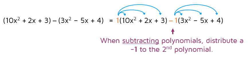 Subtracting polynomials. katesmathlessons.com