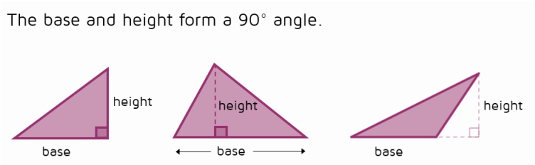 How to identify the base and height of a triangle.