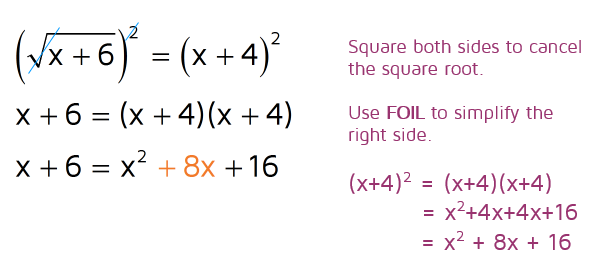 Solving a radical equation with variables on both sides.