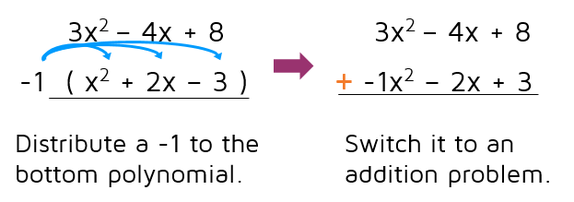 Distribute a -1 to change it from a subtraction problem to an addition problem.