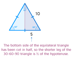 The short leg of a 30-60-90 triangle is always half of the hypotenuse.