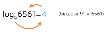 How to solve a logarithm by rewriting as an exponent.