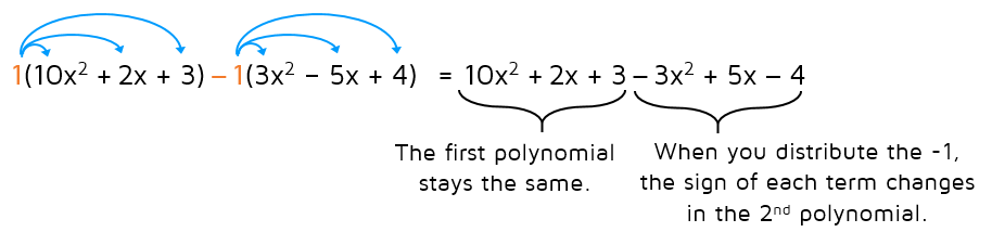 How to subtract polynomials. katesmathlessons.com