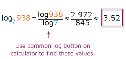 How do you use the change of base formula to evaluate a logarithm?