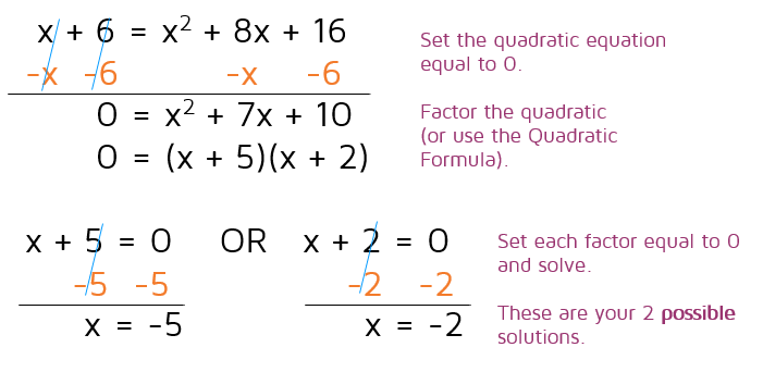 Steps to solve a radical equation. Sometimes you'll end up with a quadratic equation that can be solved by factoring or using the Quadratic Formula.