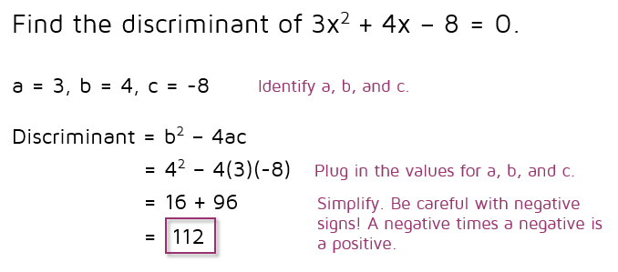 How to calculate the discriminant of a quadratic equation.
