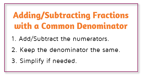 Adding and Subtracting Fractions - Kate's Math lessons