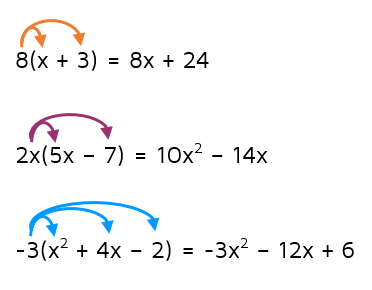 Distributive property examples