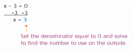Find the number to put in the division box when using synthetic division.