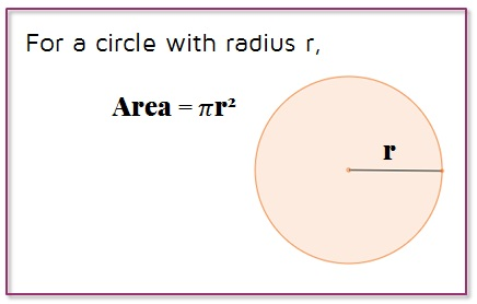 Formula for Area of a Circle