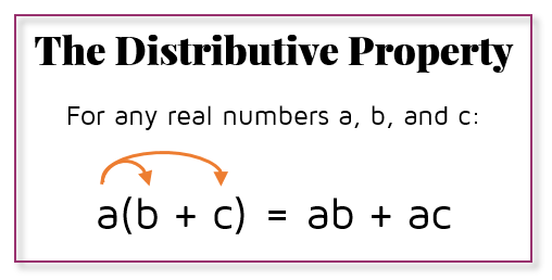 The distributive property - katesmathlessons.com