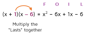 What is the FOIL method in math? katesmathlessons.com