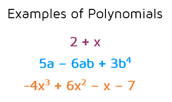 Examples of polynomials.