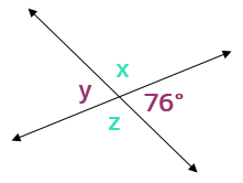 Color coded diagram with vertical angles. Shows two sets of congruent vertical angles.