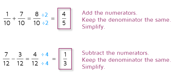 How to add or subtract fractions with a common denominator.