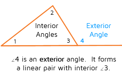 Exterior angle of a triangle. An exterior angle must form a linear pair with an interior angle.