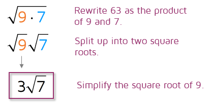 How to simplify a square root.