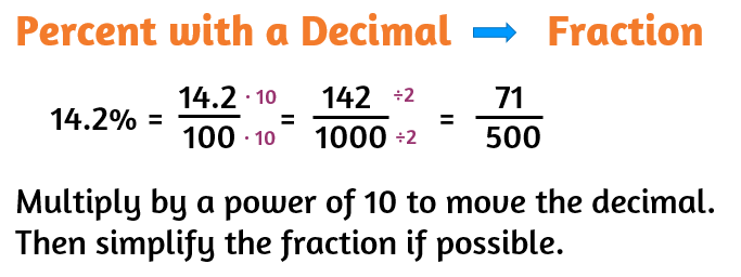 How do you change a percent that has a decimal in it to a fraction?