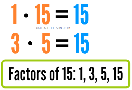 How do you find all the factors of a number?