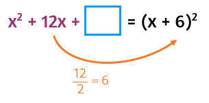 Take half of the coefficient of the middle term to find the number to put in the parentheses.