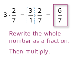 Multiplying a whole number by a fraction. Rewrite the whole number as a fraction, then multiply.