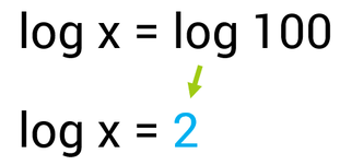 How to solve an equation with logarithms.