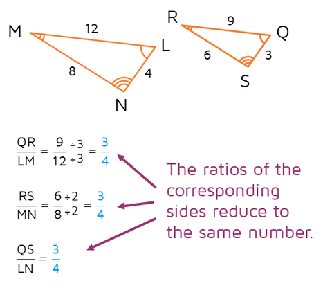The ratios of corresponding sides reduce to the same number if the shapes are similar.