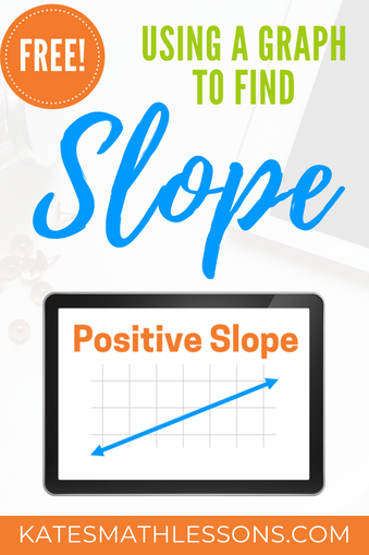 Free Math Lesson: Using a Graph to Find the Slope of a Line.