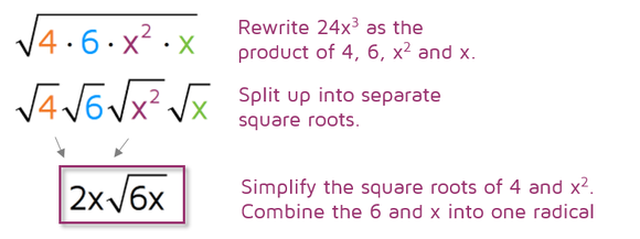 How to simplify a radical expression with variables under a square root.