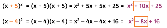 How is the middle term of a perfect square trinomial related to the original binomial that was squared?