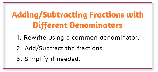 Rule for adding or subtracting fractions with different denominators. Rewrite using a common denominator, then add or subtract. Simplify if needed.