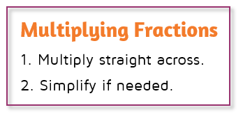 How do you multiply fractions? Multiply straight across (multiply the numerators, multiply the denominators). Then simplify if necessary.