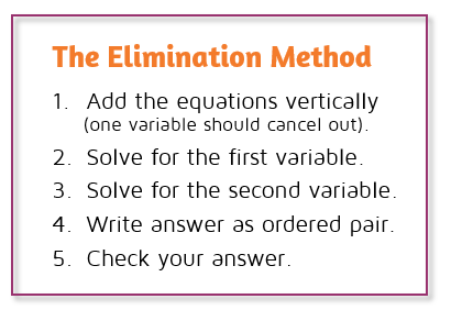 How to use the elimination method to solve a system of equations.